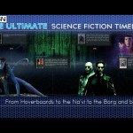 Random image: Featured Post_Ign Sci FI time line