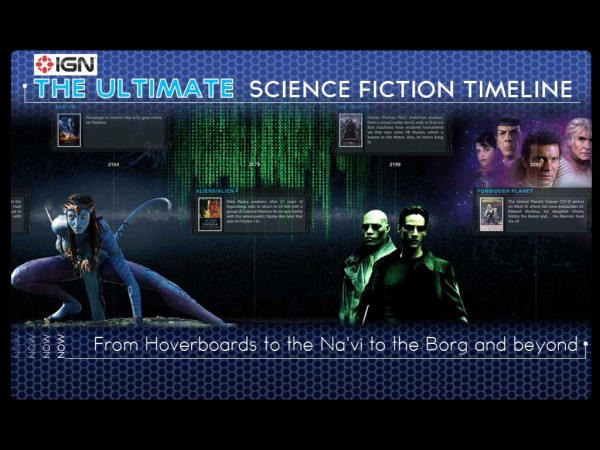 From Hoverboards to the Na'vi to the Borg and beyond!